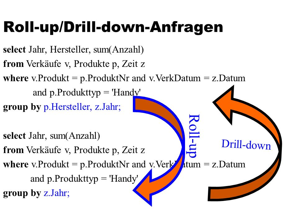 Roll-up/Drill-down-Anfragen select Jahr, Hersteller, sum(Anzahl) from Verkäufe v, Produkte p, Zeit z where v.Produkt = p.ProduktNr and v.VerkDatum = z.Datum and p.Produkttyp = Handy group by p.Hersteller, z.Jahr; select Jahr, sum(Anzahl) from Verkäufe v, Produkte p, Zeit z where v.Produkt = p.ProduktNr and v.VerkDatum = z.Datum and p.Produkttyp = Handy group by z.Jahr; Roll-up Drill-down
