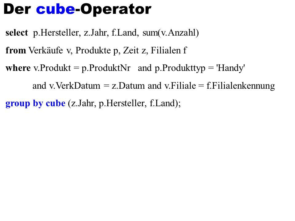 Der cube-Operator select p.Hersteller, z.Jahr, f.Land, sum(v.Anzahl) from Verkäufe v, Produkte p, Zeit z, Filialen f where v.Produkt = p.ProduktNr and