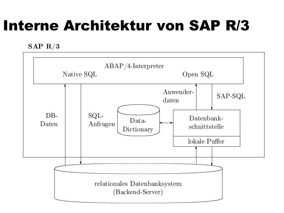 Transaktionsverarbeitung in SAP R/3