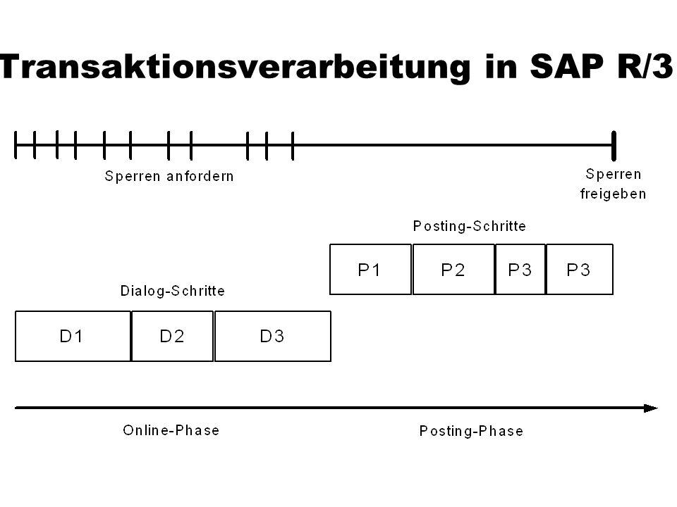 Anfragen im Sternschema select sum(v.Anzahl), p.Hersteller from Verkäufe v, Filialen f, Produkte p, Zeit z, Kunden k where z.Saison = Weihnachten and z.Jahr = 2001 and k.wieAlt < 30 and p.Produkttyp = Handy and f.Bezirk = Bayern and v.VerkDatum = z.Datum and v.Produkt = p.ProduktNr and v.Filiale = f.FilialenKennung and v.Kunde = k.KundenNr group by p.Hersteller; Einschränkung der Dimensionen Join-Prädikate