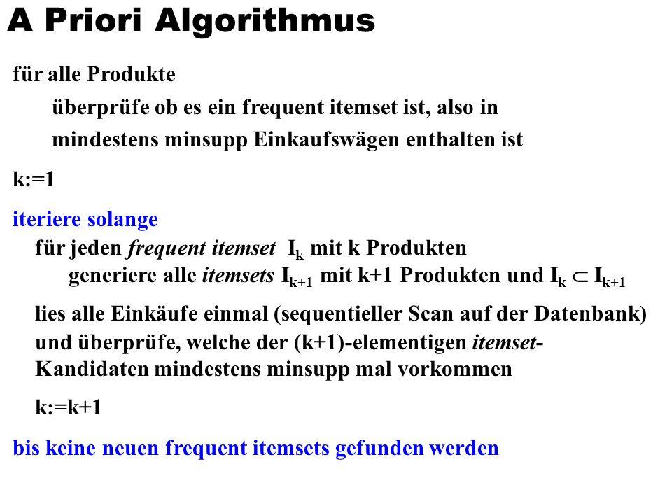 A Priori Algorithmus für alle Produkte überprüfe ob es ein frequent itemset ist, also in mindestens minsupp Einkaufswägen enthalten ist k:=1 iteriere