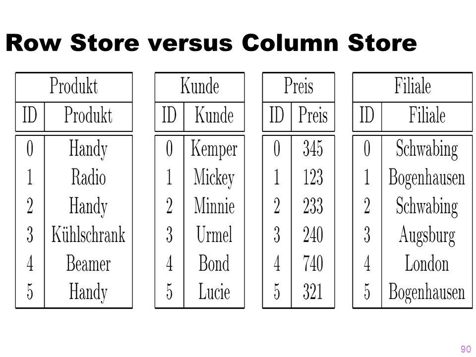 Row Store versus Column Store 90