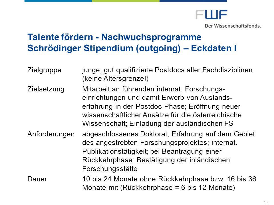 Talente fördern - Nachwuchsprogramme Schrödinger Stipendium (outgoing) – Eckdaten I Zielgruppejunge, gut qualifizierte Postdocs aller Fachdisziplinen