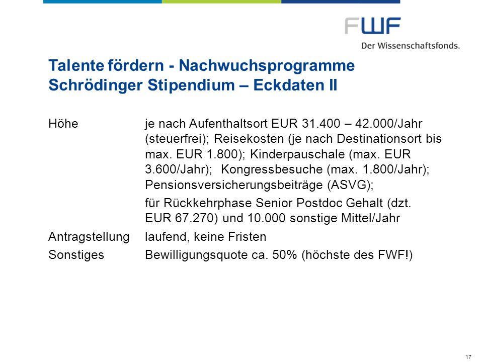 Talente fördern - Nachwuchsprogramme Schrödinger Stipendium – Eckdaten II Höheje nach Aufenthaltsort EUR 31.400 – 42.000/Jahr (steuerfrei); Reisekoste