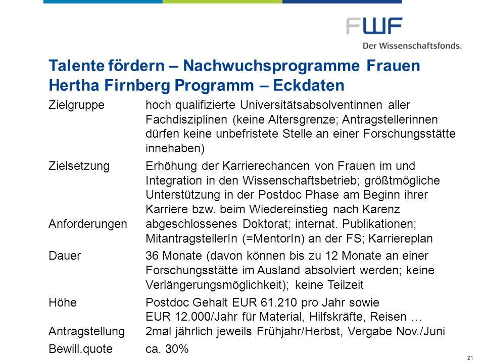 Talente fördern – Nachwuchsprogramme Frauen Hertha Firnberg Programm – Eckdaten Zielgruppehoch qualifizierte Universitätsabsolventinnen aller Fachdisz