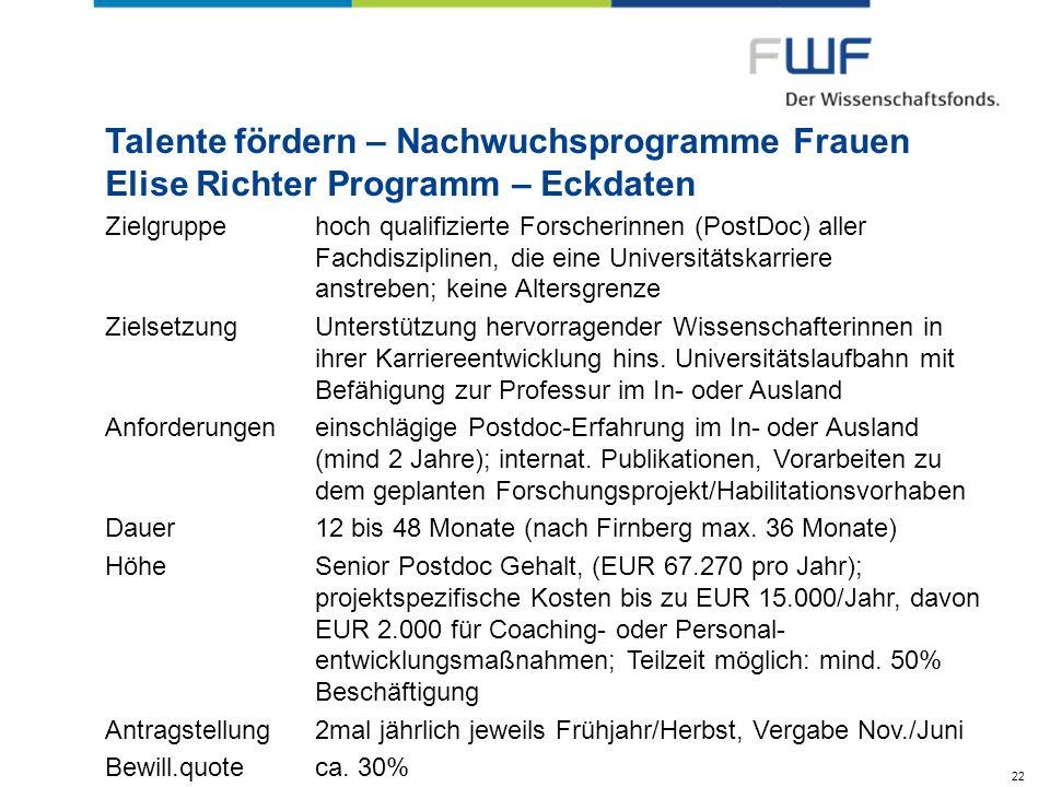 Talente fördern – Nachwuchsprogramme Frauen Elise Richter Programm – Eckdaten Zielgruppehoch qualifizierte Forscherinnen (PostDoc) aller Fachdisziplin