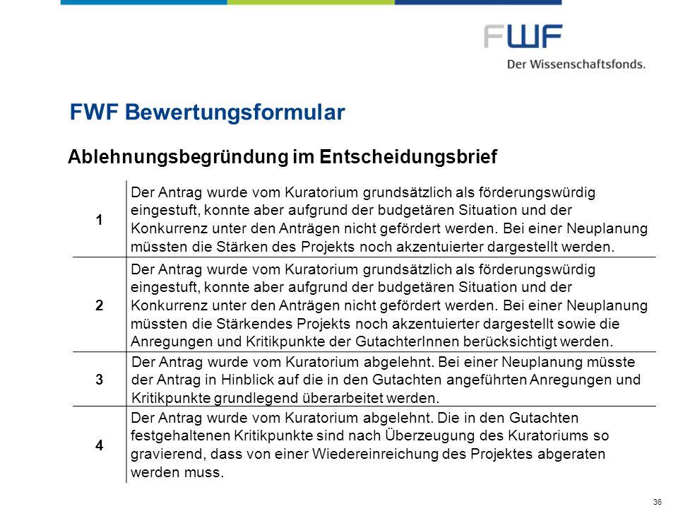 FWF Bewertungsformular 36 Ablehnungsbegründung im Entscheidungsbrief 1 Der Antrag wurde vom Kuratorium grundsätzlich als förderungswürdig eingestuft, konnte aber aufgrund der budgetären Situation und der Konkurrenz unter den Anträgen nicht gefördert werden.