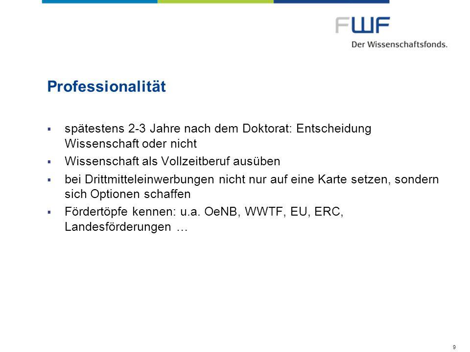 Was fördert der FWF? 10