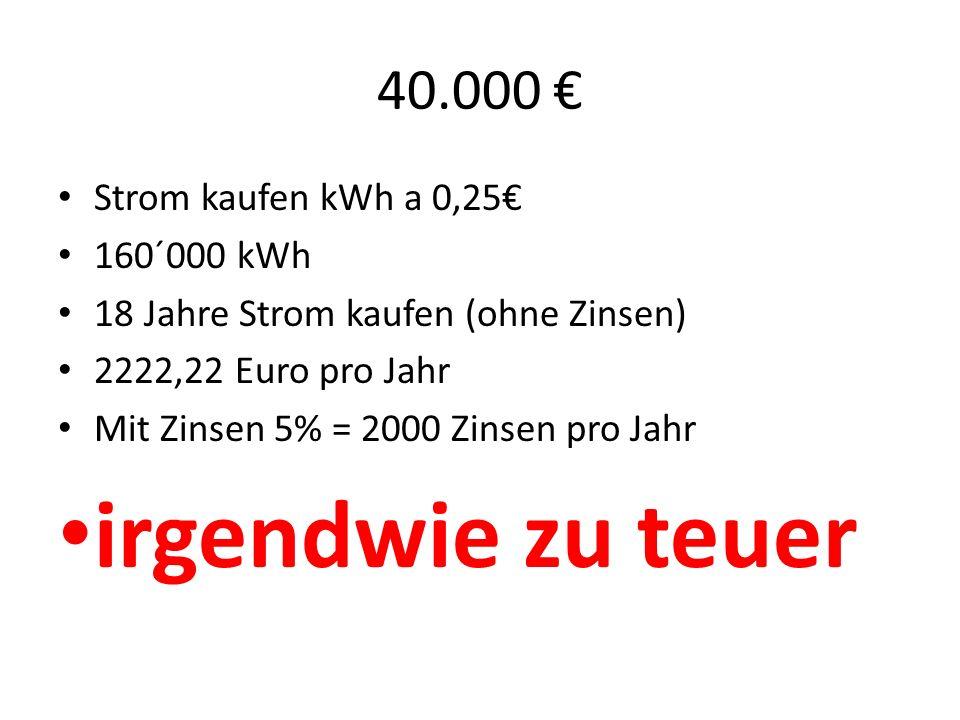 40.000 Strom kaufen kWh a 0,25 160´000 kWh 18 Jahre Strom kaufen (ohne Zinsen) 2222,22 Euro pro Jahr Mit Zinsen 5% = 2000 Zinsen pro Jahr irgendwie zu