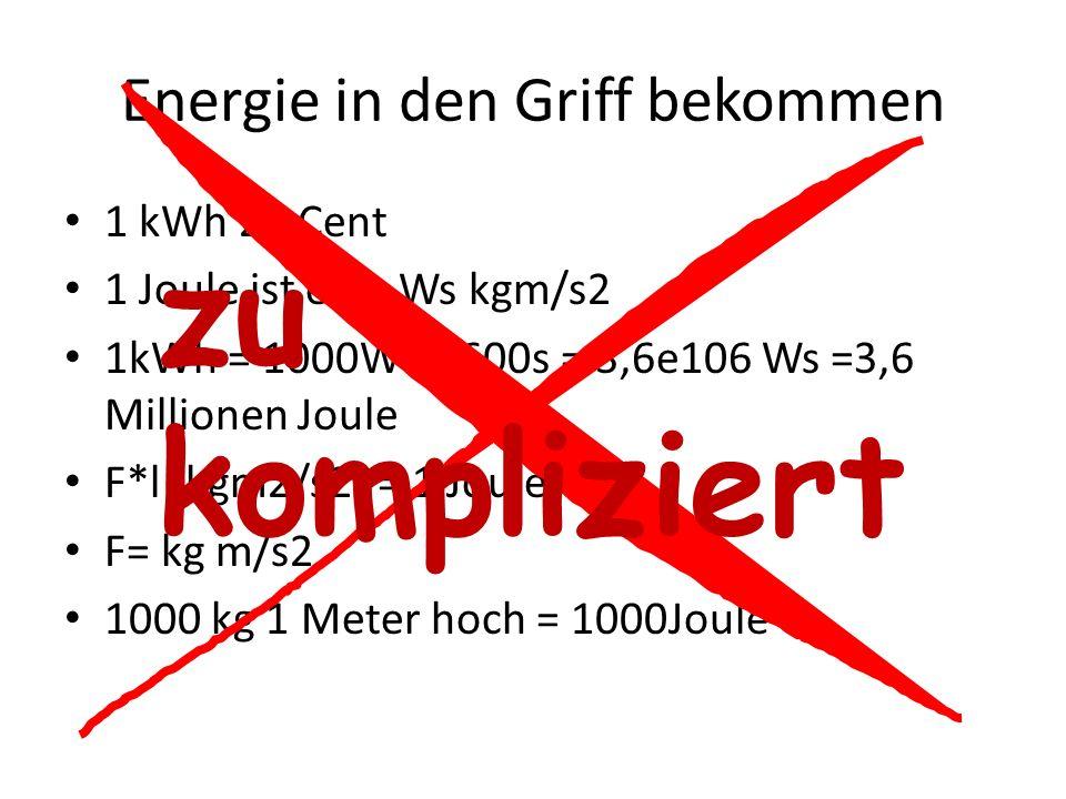 Energie in den Griff bekommen 1 kWh 25 Cent 1 Joule ist eine Ws kgm/s2 1kWh = 1000W *3600s = 3,6e106 Ws =3,6 Millionen Joule F*l [kgm2/s2] = 1 Joule F
