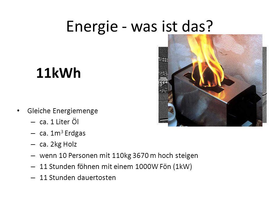 Energie - was ist das? 11kWh Gleiche Energiemenge – ca. 1 Liter Öl – ca. 1m 3 Erdgas – ca. 2kg Holz – wenn 10 Personen mit 110kg 3670 m hoch steigen –