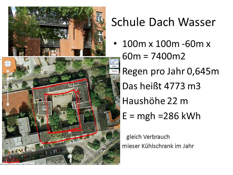 Schule Dach Wasser 100m x 100m -60m x 60m = 7400m2 Regen pro Jahr 0,645m Das heißt 4773 m3 Haushöhe 22 m E = mgh =286 kWh gleich Verbrauch mieser Kühl
