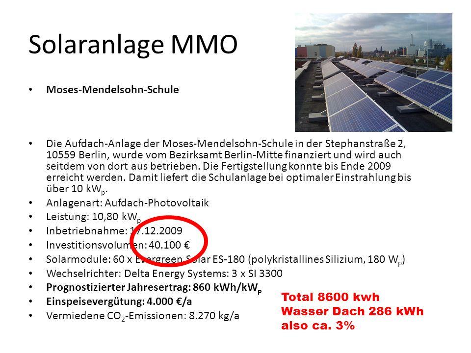 Solaranlage MMO Moses-Mendelsohn-Schule Die Aufdach-Anlage der Moses-Mendelsohn-Schule in der Stephanstraße 2, 10559 Berlin, wurde vom Bezirksamt Berl