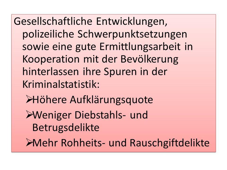 Deliktische und räumliche Verteilung der Fallzahlen Diese Statistik erfasst alle im Zuständigkeitsbereich der PI Landstuhl begangenen und polizeilich erfassten Straftaten, also auch solche, die von Dienststellen der KD Kaiserslautern bearbeitet werden.