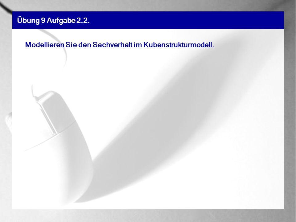 k.Gewinn Erlös Kosten Produkt- Kategorien Produkt- familie Übung 9 Aufgabe 2.2.
