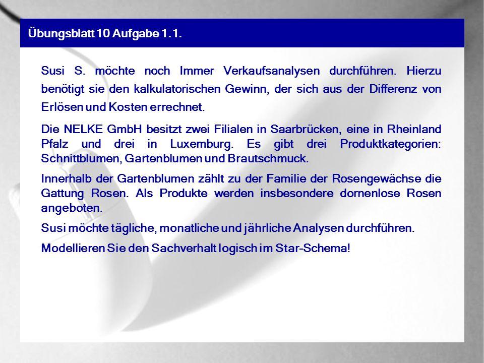 Filialen-Tabelle Filiale ID Land Region Stadt Filiale Verkaufsanalyse Filiale ID Produkt ID Zeit ID...