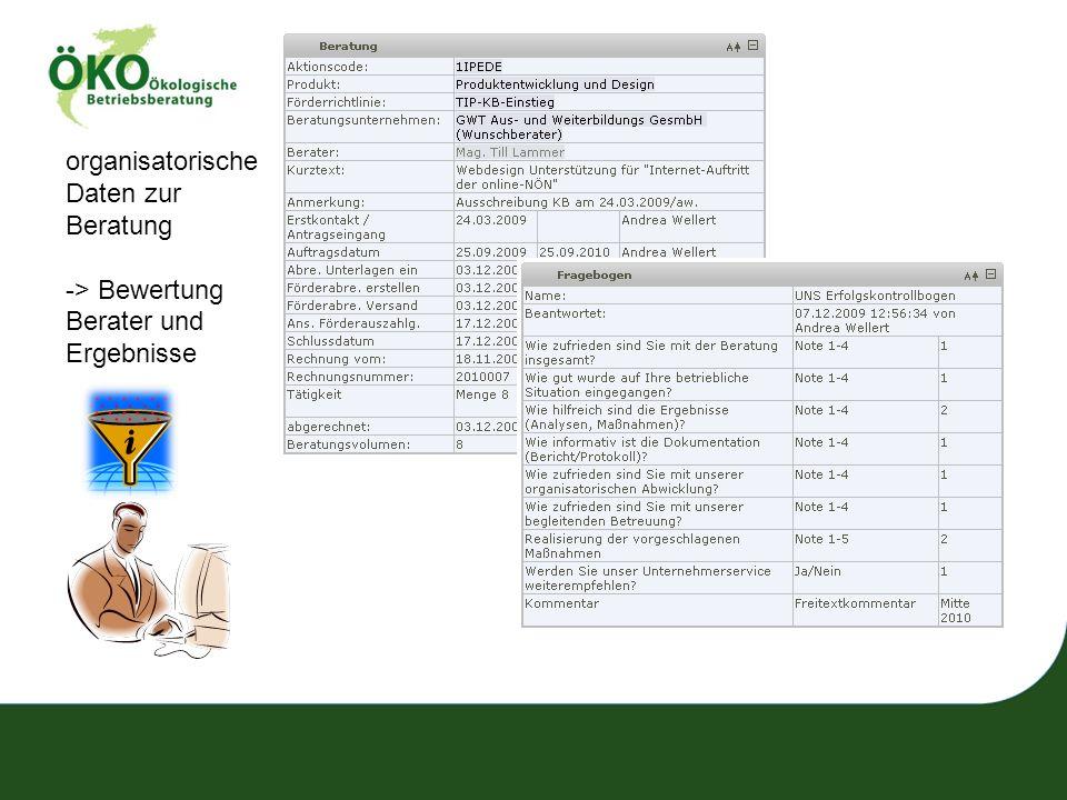organisatorische Daten zur Beratung -> Bewertung Berater und Ergebnisse