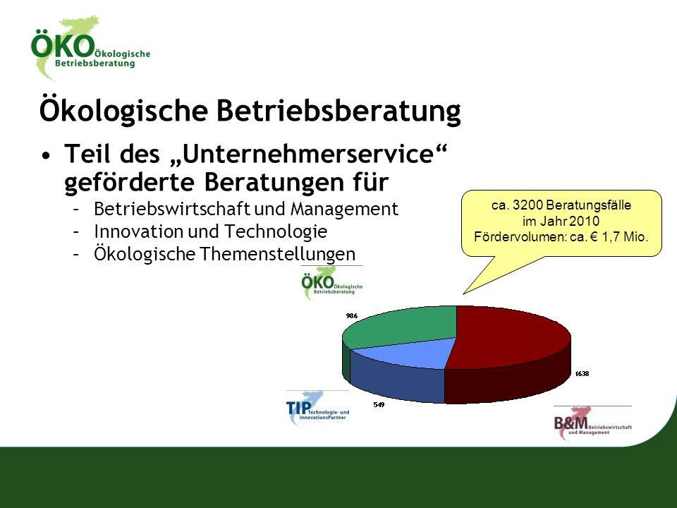 Ökologische Betriebsberatung Teil des Unternehmerservice geförderte Beratungen für –Betriebswirtschaft und Management –Innovation und Technologie –Öko