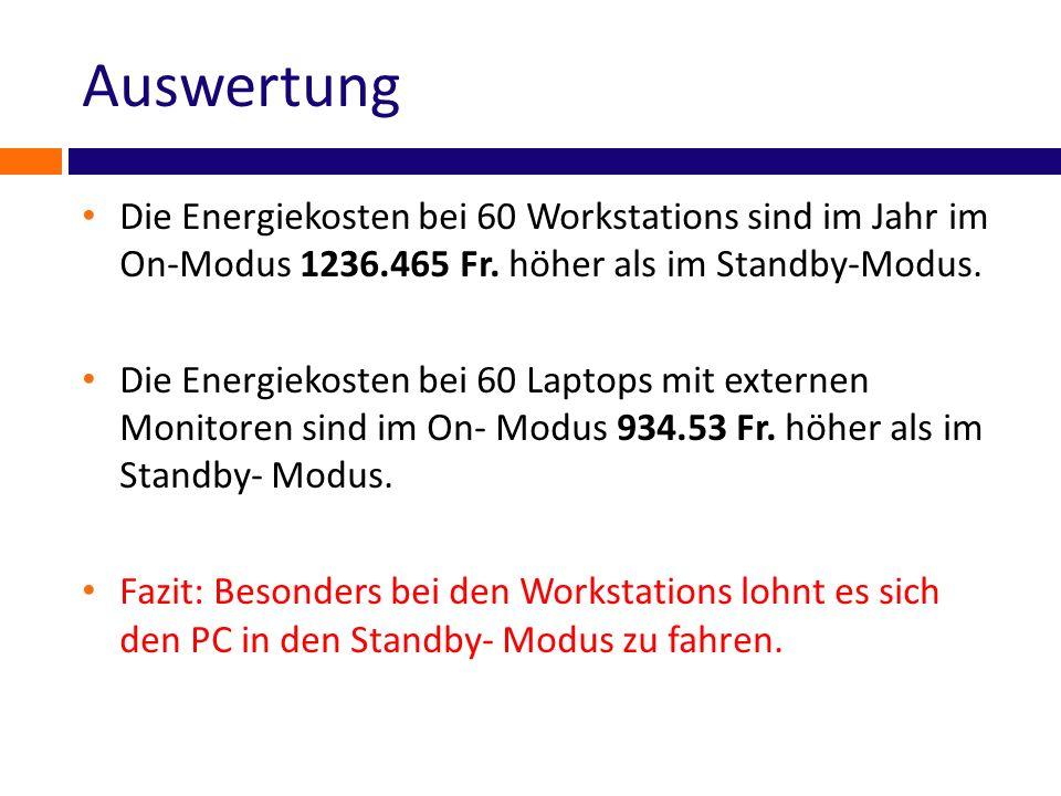 Auswertung Die Energiekosten bei 60 Workstations sind im Jahr im On-Modus 1236.465 Fr. höher als im Standby-Modus. Die Energiekosten bei 60 Laptops mi