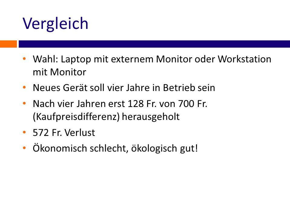Vergleich Wahl: Laptop mit externem Monitor oder Workstation mit Monitor Neues Gerät soll vier Jahre in Betrieb sein Nach vier Jahren erst 128 Fr. von