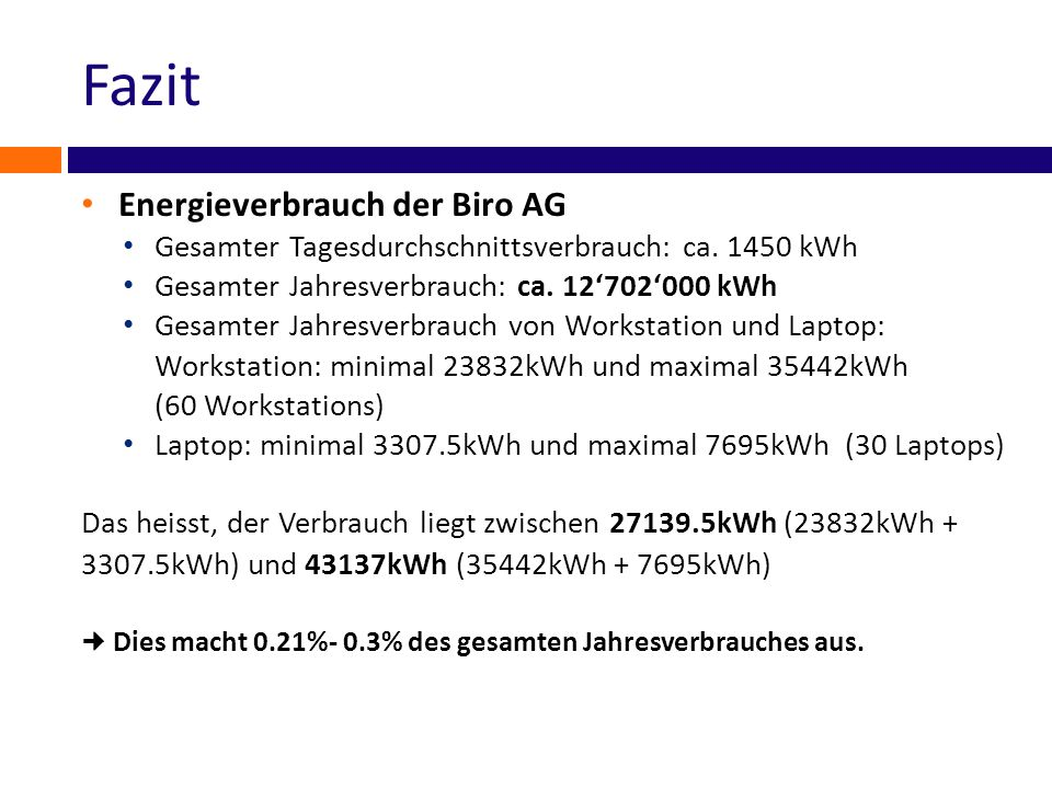 Fazit Energieverbrauch der Biro AG Gesamter Tagesdurchschnittsverbrauch: ca. 1450 kWh Gesamter Jahresverbrauch: ca. 12702000 kWh Gesamter Jahresverbra