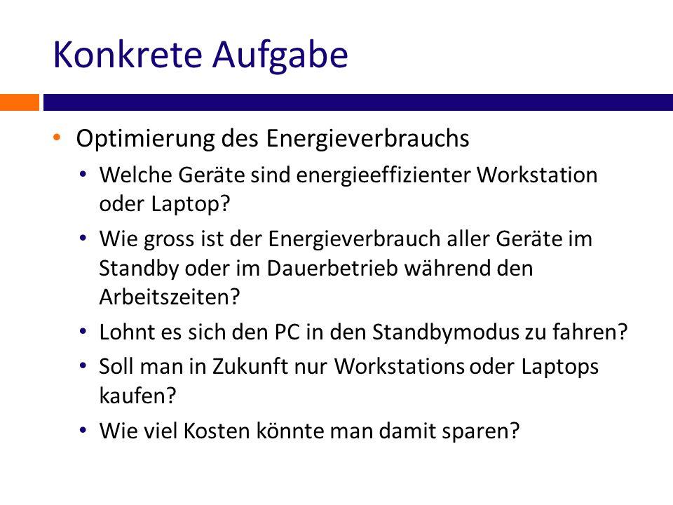 Fazit Energieverbrauch der Biro AG Gesamter Tagesdurchschnittsverbrauch: ca.