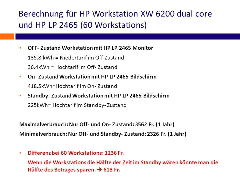 Berechnung für HP EliteBook 8730 und HP LP 2465 On- Zustand mit HP EliteBook 8730 und HP LP 2465 256.5kWh = Hochtarif im On- Zustand Standby- Zustand mit HP EliteBook 8730 und HP LP 2465 110.25kWh = Hochtarif im Standby-Zustand 30 Laptops Maximalverbrauch: Nur Off- und On-Zustand: 819 Fr.