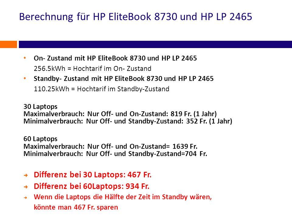 Berechnung für HP EliteBook 8730 und HP LP 2465 On- Zustand mit HP EliteBook 8730 und HP LP 2465 256.5kWh = Hochtarif im On- Zustand Standby- Zustand