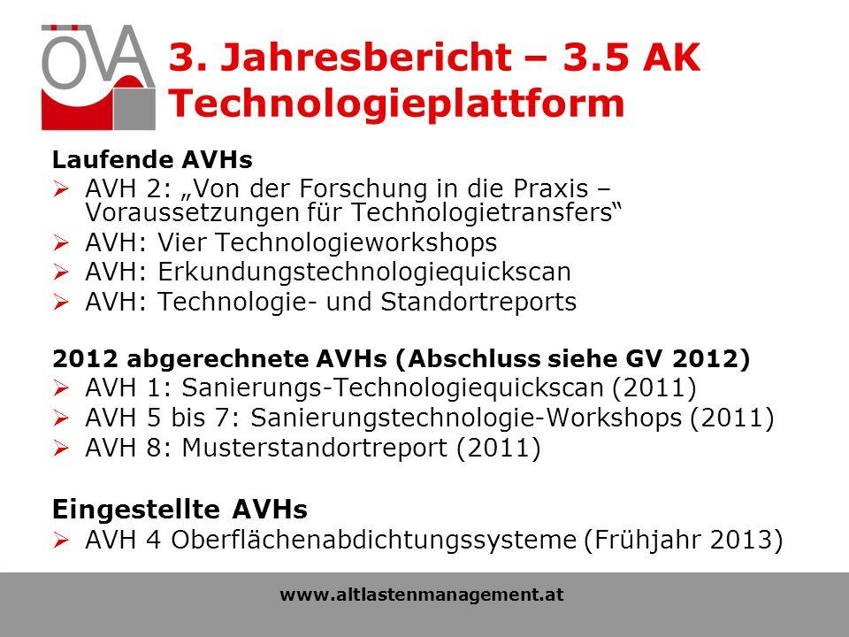 3. Jahresbericht – 3.5 AK Technologieplattform Laufende AVHs AVH 2: Von der Forschung in die Praxis – Voraussetzungen für Technologietransfers AVH: Vi
