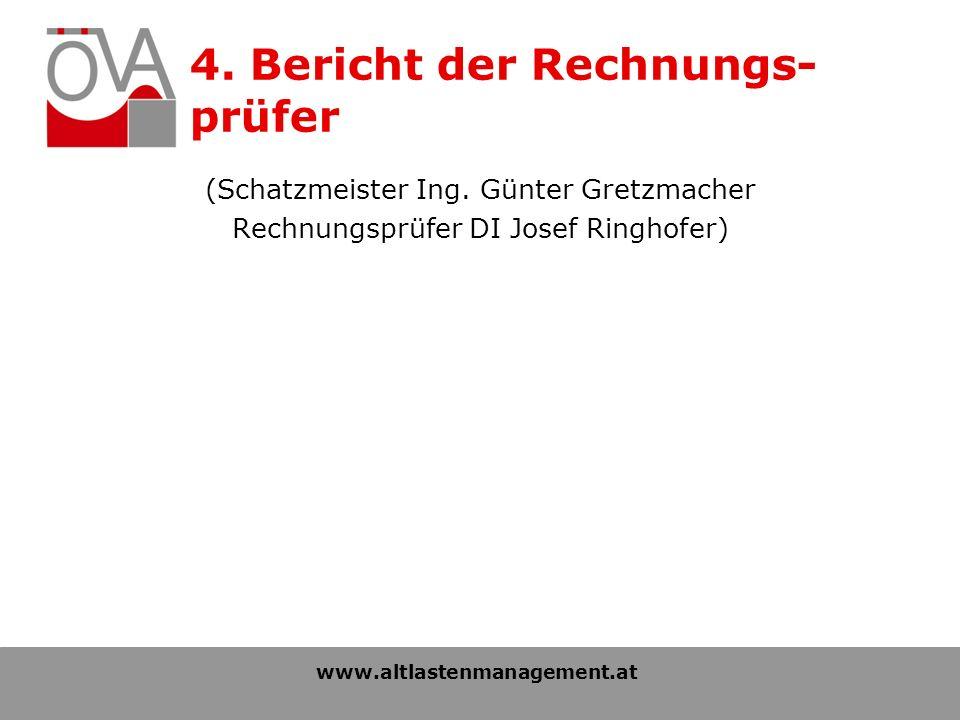 4. Bericht der Rechnungs- prüfer (Schatzmeister Ing.