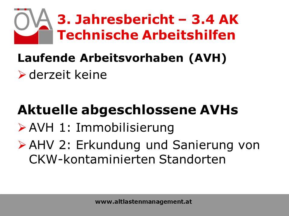 3. Jahresbericht – 3.4 AK Technische Arbeitshilfen Laufende Arbeitsvorhaben (AVH) derzeit keine Aktuelle abgeschlossene AVHs AVH 1: Immobilisierung AH