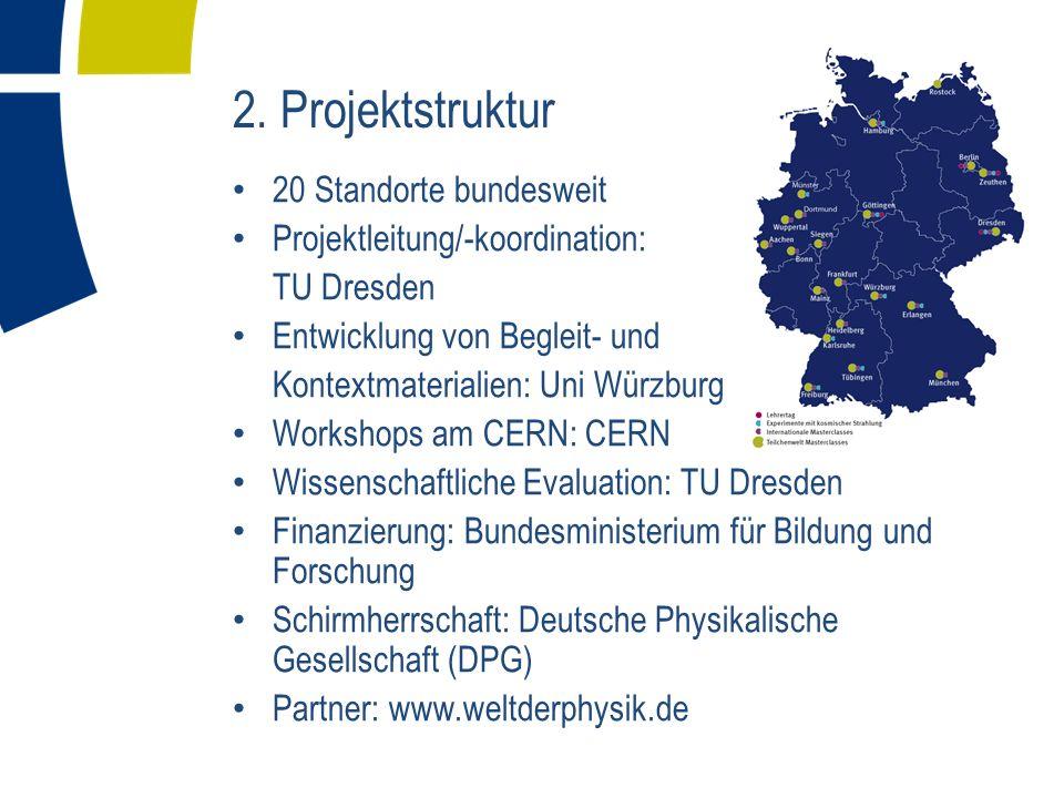 2. Projektstruktur 20 Standorte bundesweit Projektleitung/-koordination: TU Dresden Entwicklung von Begleit- und Kontextmaterialien: Uni Würzburg Work