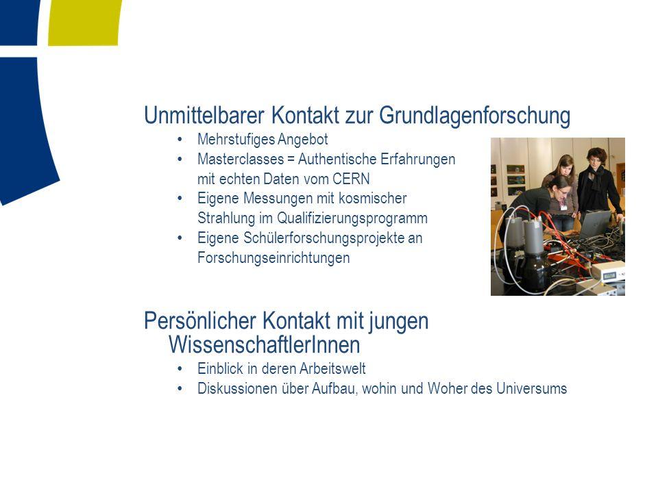 4.Mehrstufiges Angebot für Lehrkräfte Basisprogramm : ca.