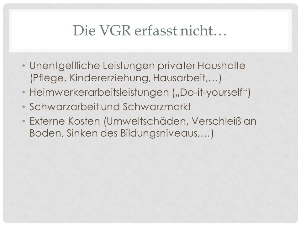 Die VGR erfasst nicht… Unentgeltliche Leistungen privater Haushalte (Pflege, Kindererziehung, Hausarbeit,…) Heimwerkerarbeitsleistungen (Do-it-yoursel