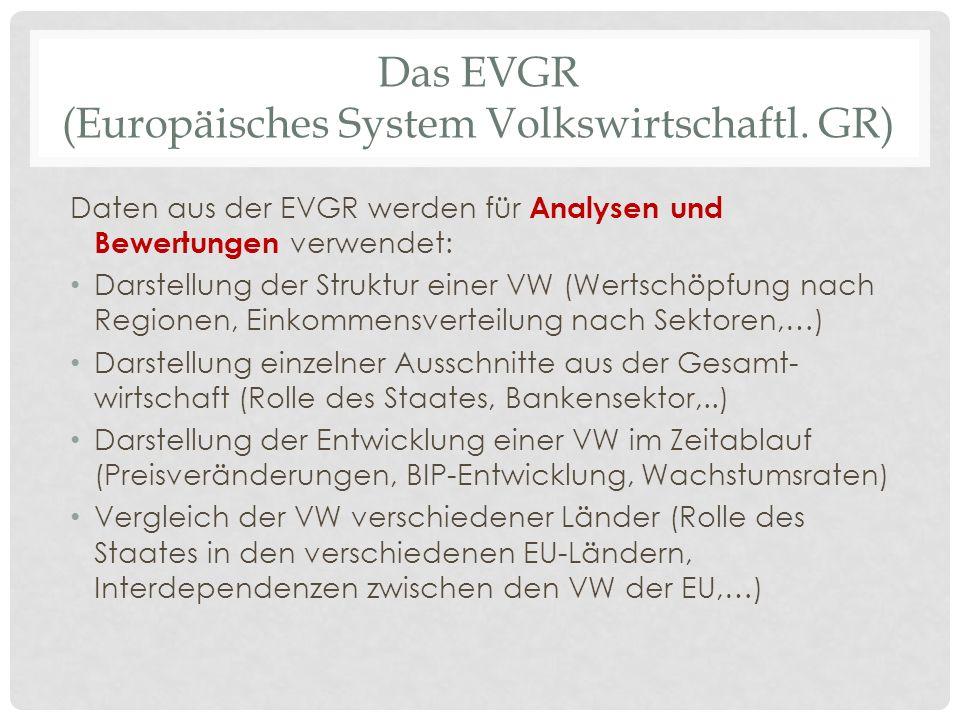 Das EVGR (Europäisches System Volkswirtschaftl. GR) Daten aus der EVGR werden für Analysen und Bewertungen verwendet: Darstellung der Struktur einer V
