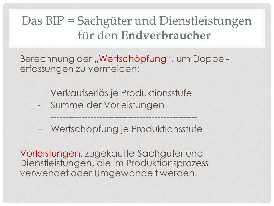 Das BIP = Sachgüter und Dienstleistungen für den Endverbraucher Berechnung der Wertschöpfung, um Doppel- erfassungen zu vermeiden: Verkaufserlös je Pr