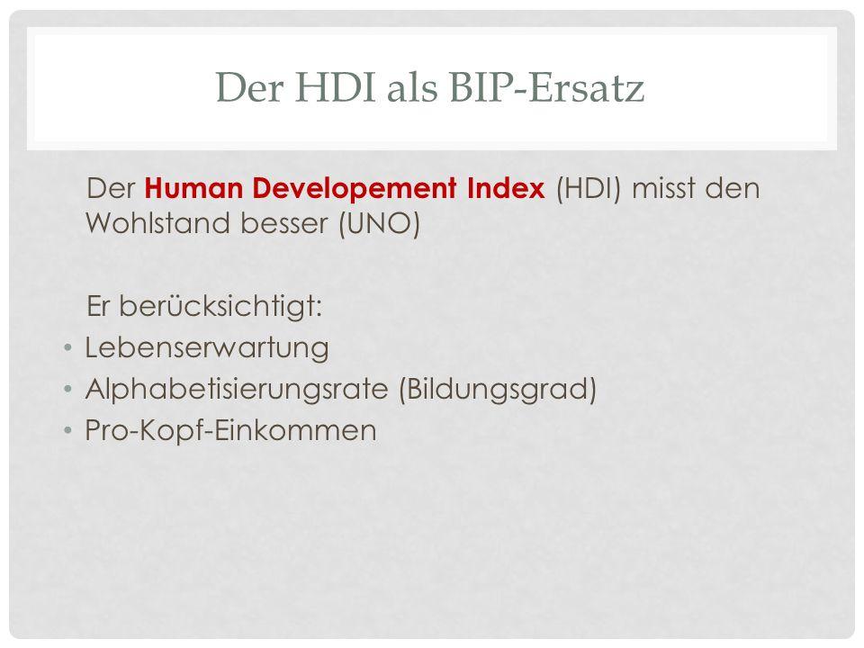 Der HDI als BIP-Ersatz Der Human Developement Index (HDI) misst den Wohlstand besser (UNO) Er berücksichtigt: Lebenserwartung Alphabetisierungsrate (B