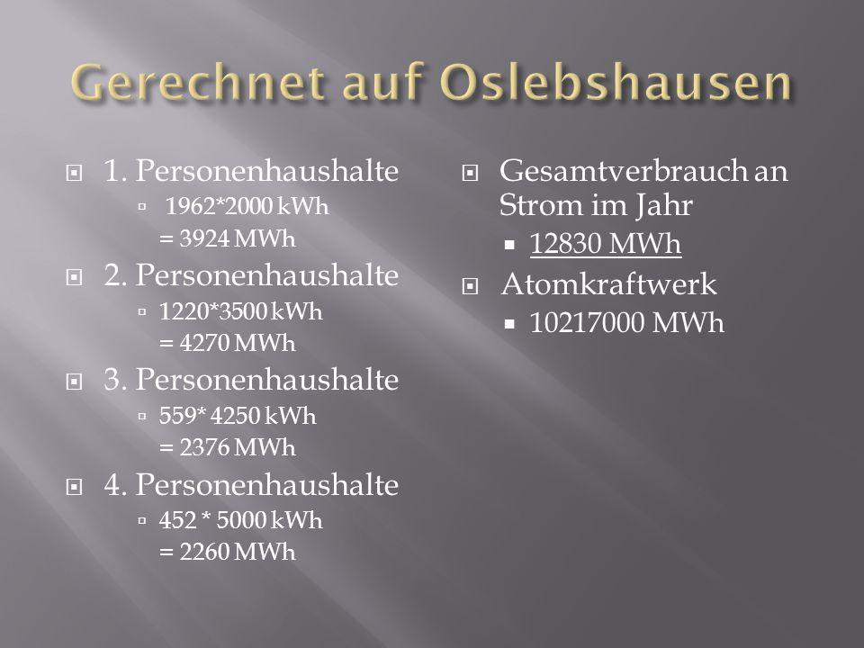 1. Personenhaushalte 1962*2000 kWh = 3924 MWh 2. Personenhaushalte 1220*3500 kWh = 4270 MWh 3. Personenhaushalte 559* 4250 kWh = 2376 MWh 4. Personenh