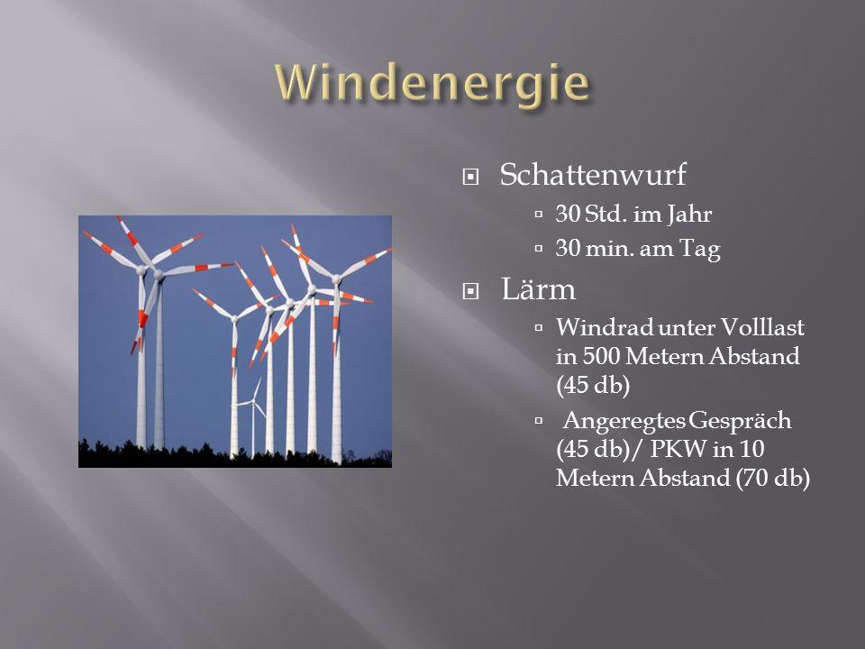 Schattenwurf 30 Std. im Jahr 30 min. am Tag Lärm Windrad unter Volllast in 500 Metern Abstand (45 db) Angeregtes Gespräch (45 db)/ PKW in 10 Metern Ab