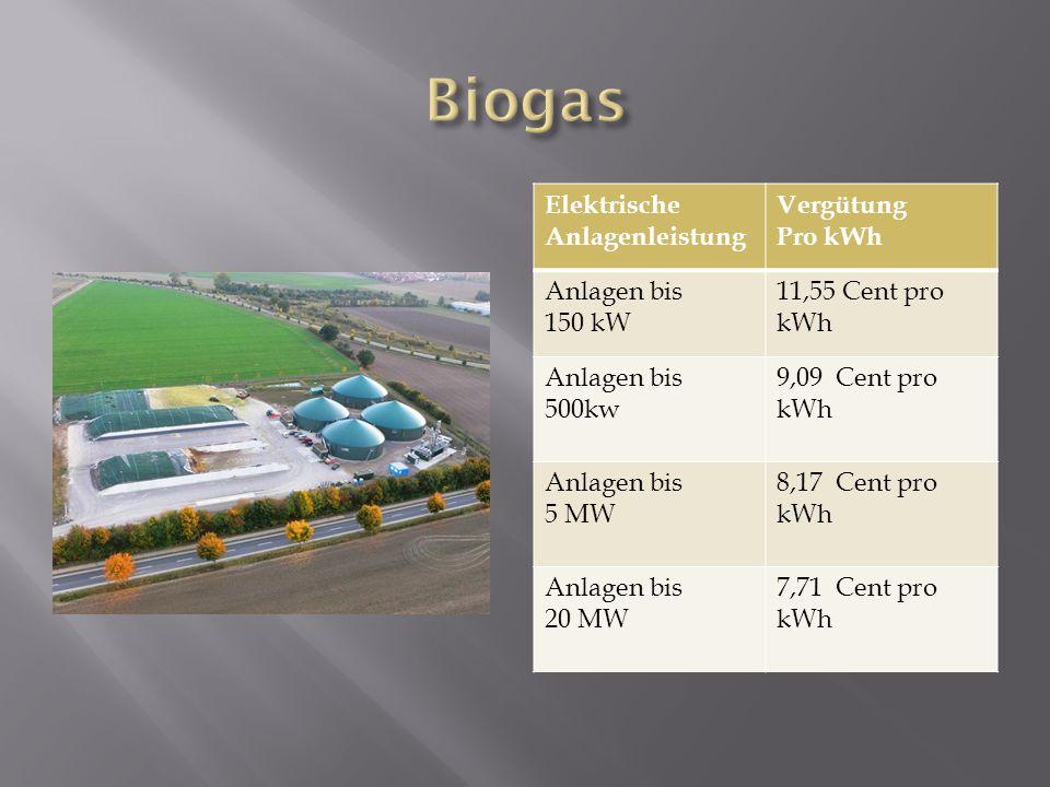 Elektrische Anlagenleistung Vergütung Pro kWh Anlagen bis 150 kW 11,55 Cent pro kWh Anlagen bis 500kw 9,09 Cent pro kWh Anlagen bis 5 MW 8,17 Cent pro