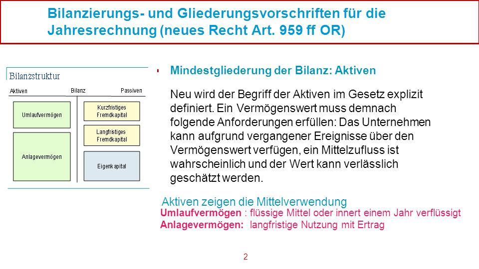 2 Bilanzierungs- und Gliederungsvorschriften für die Jahresrechnung (neues Recht Art. 959 ff OR) Mindestgliederung der Bilanz: Aktiven Neu wird der Be
