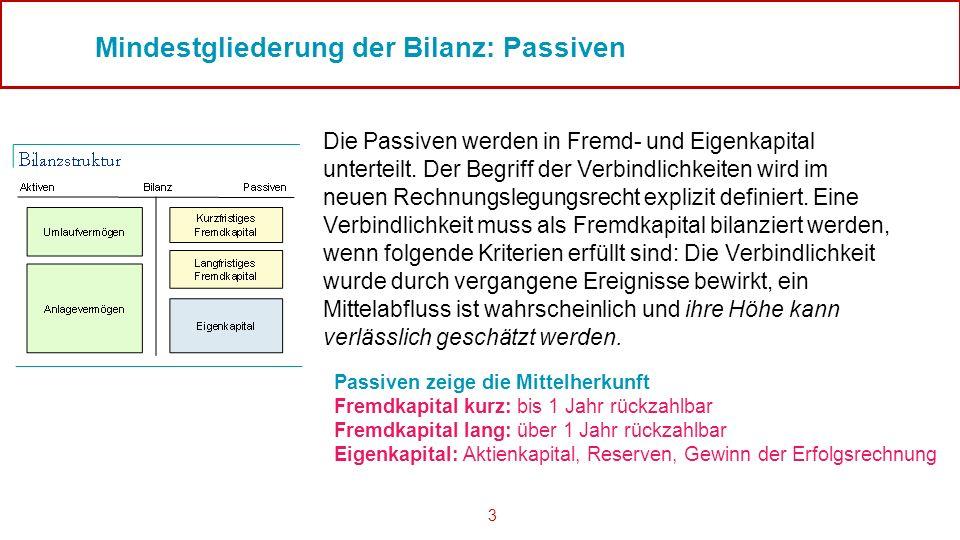 3 Mindestgliederung der Bilanz: Passiven Die Passiven werden in Fremd- und Eigenkapital unterteilt. Der Begriff der Verbindlichkeiten wird im neuen Re