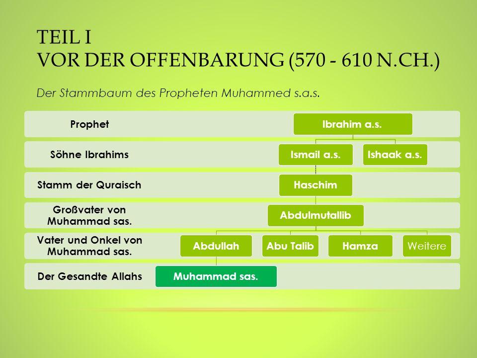 TEIL I VOR DER OFFENBARUNG (570 - 610 N.CH.) Der Stammbaum des Propheten Muhammed s.a.s. Der Gesandte Allahs Vater und Onkel von Muhammad sas. Großvat
