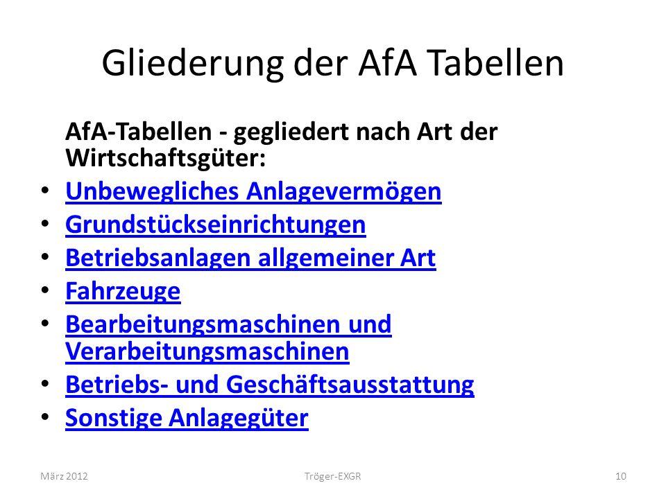 Gliederung der AfA Tabellen AfA-Tabellen - gegliedert nach Art der Wirtschaftsgüter: Unbewegliches Anlagevermögen Grundstückseinrichtungen Betriebsanl