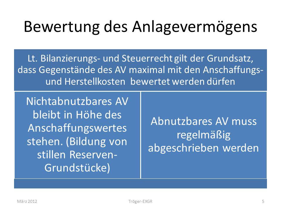 Bewertung des Anlagevermögens Lt. Bilanzierungs- und Steuerrecht gilt der Grundsatz, dass Gegenstände des AV maximal mit den Anschaffungs- und Herstel