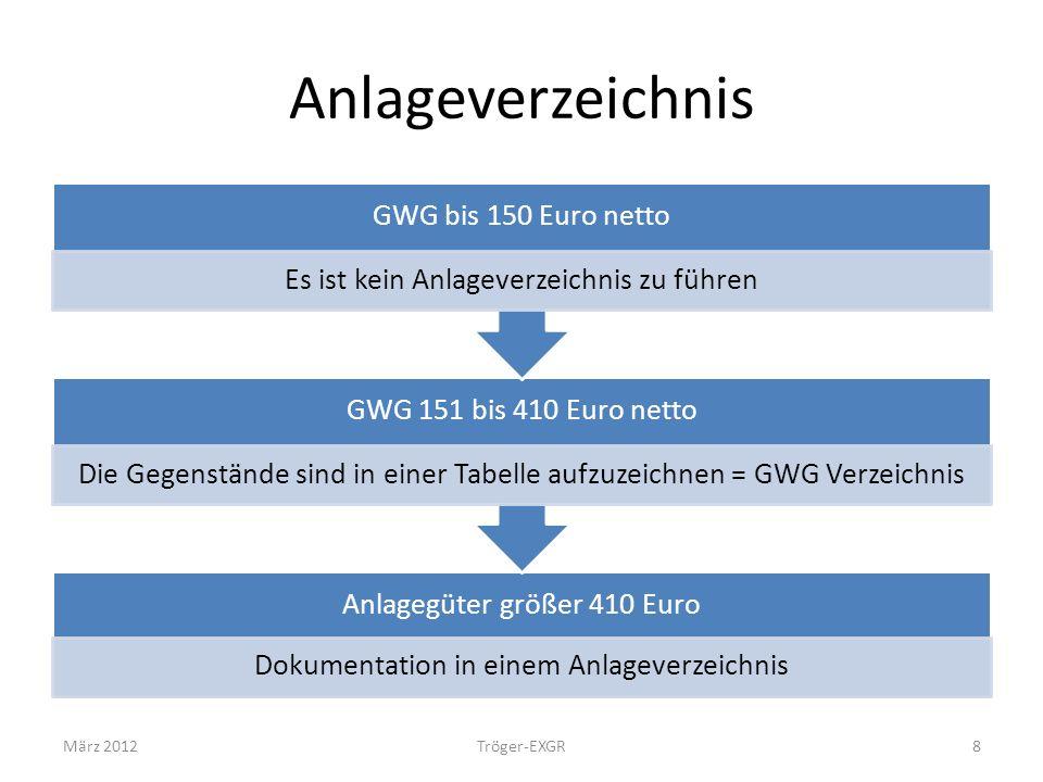 Anlageverzeichnis Anlagegüter größer 410 Euro Dokumentation in einem Anlageverzeichnis GWG 151 bis 410 Euro netto Die Gegenstände sind in einer Tabell
