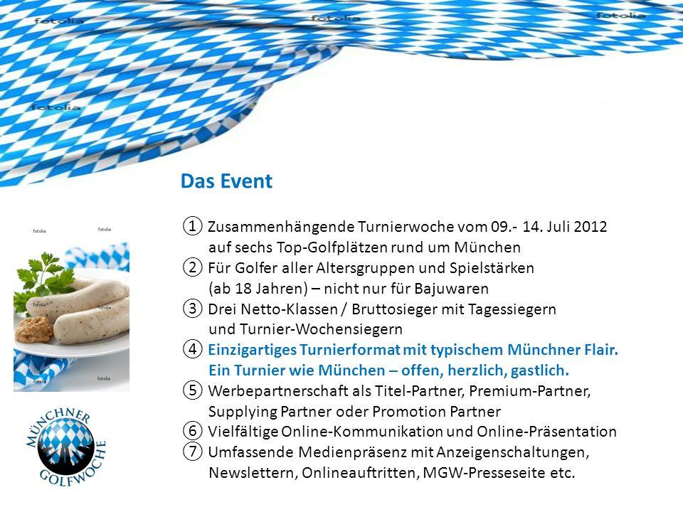 Das Event Zusammenhängende Turnierwoche vom 09.- 14.