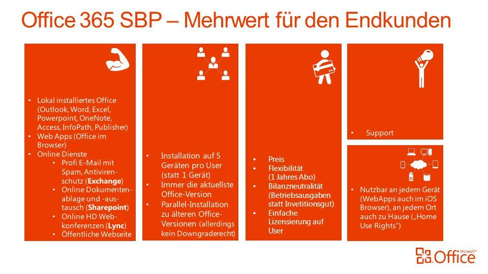 Preis Flexibilität (1 Jahres Abo) Bilanzneutralität (Betriebsausgaben statt Invetitionsgut) Einfache Lizensierung auf User
