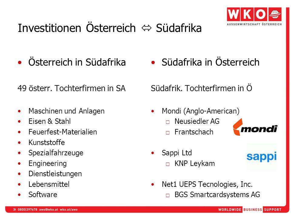 Investitionen Österreich Südafrika Österreich in Südafrika 49 österr. Tochterfirmen in SA Maschinen und Anlagen Eisen & Stahl Feuerfest-Materialien Ku