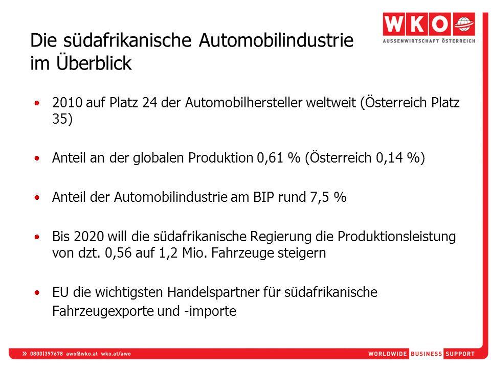 Die südafrikanische Automobilindustrie im Überblick 2010 auf Platz 24 der Automobilhersteller weltweit (Österreich Platz 35) Anteil an der globalen Pr